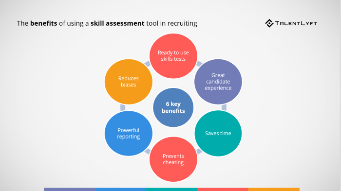 The-benefits-of-using-skill-assessment-tools-in-recruiting