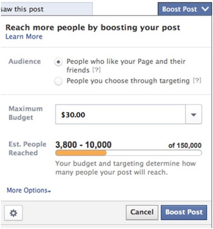 Resumo do anúncio de emprego no Facebook