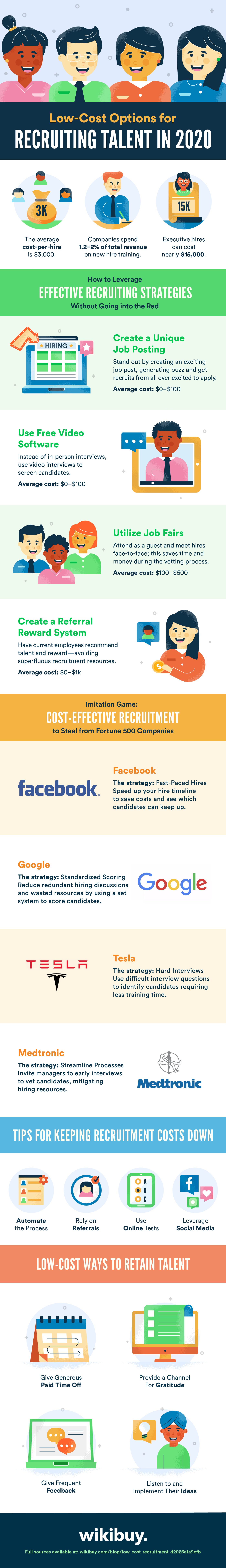 On a budget recruitment ideas infographic