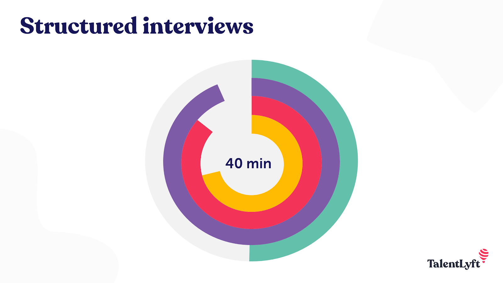 Structured interviews save time
