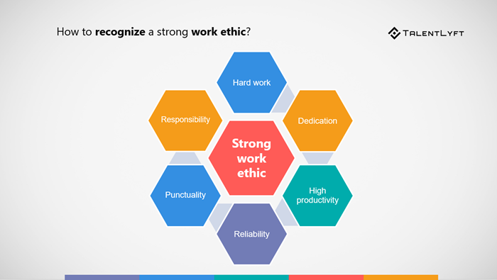 How-to-recognize-a-strong-work-ethic
