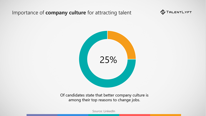 Importance-of-company-culture-in-recruitment
