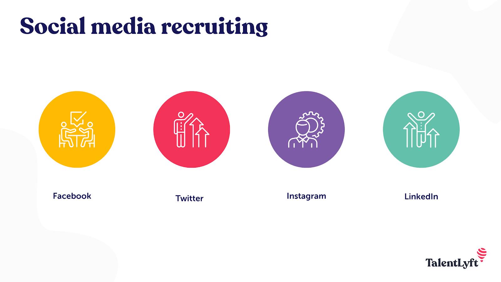 Social media recruitment platforms