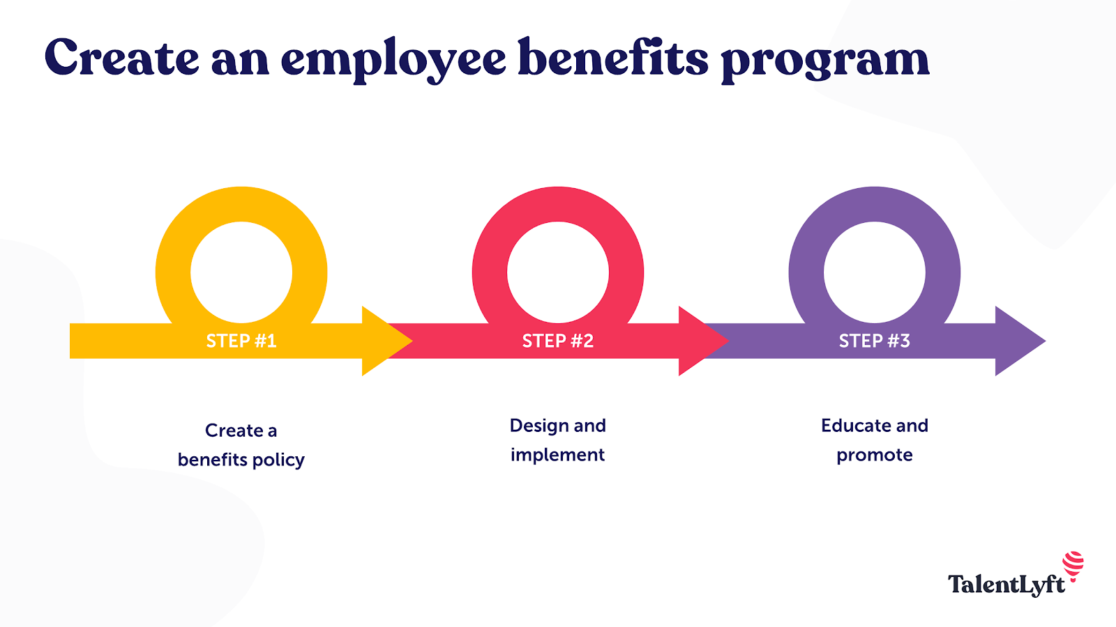 How to create an employee benefits program