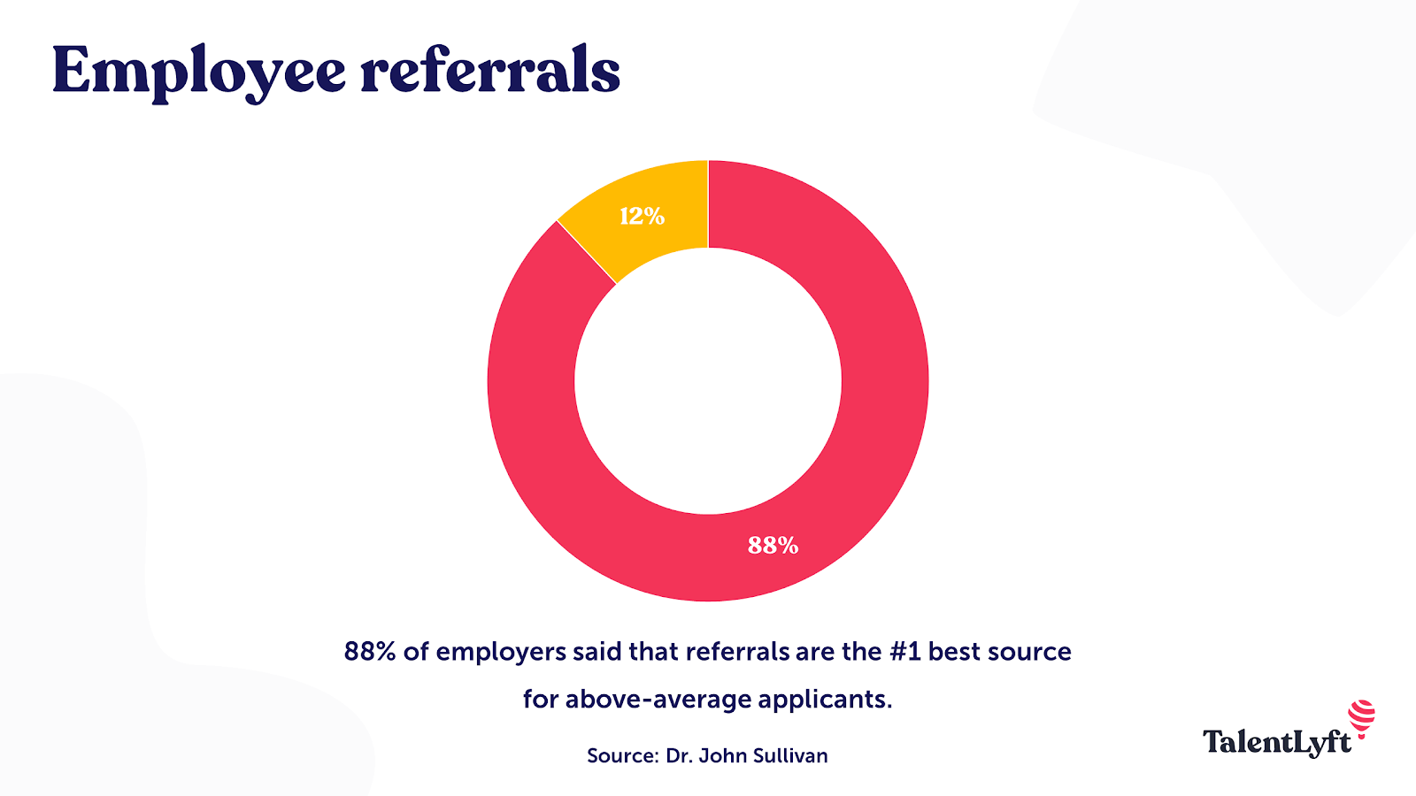 Employee referral statistics