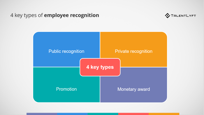 20 Ideas For Employee Recognition Programs Talentlyft