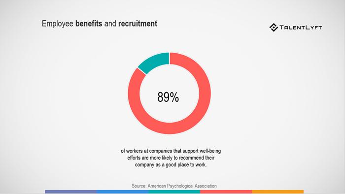 Employee-wellness-programs-benefits-easier-recruiting