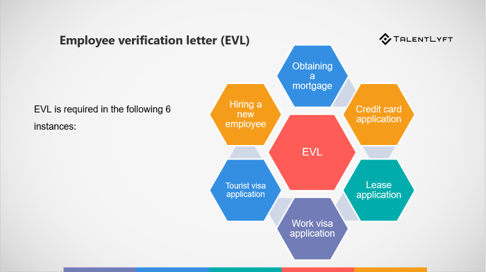The-use-of-employee-verification-letter-EVL