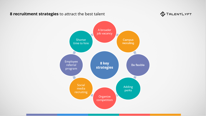 8-recruitment-strategies-to-attract-the-best-talent