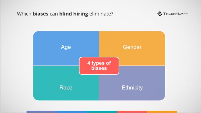 Blind-hiring-pratice-improves-diversity