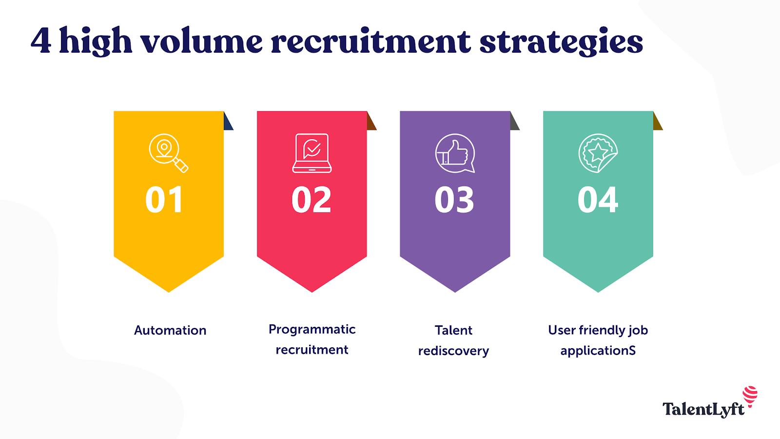 Top 4 high volume recruitment strategies