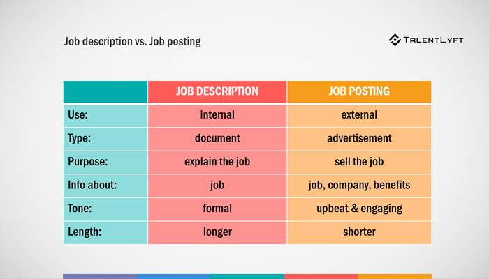 job-posting-ultimate-guide-job-description-hiring