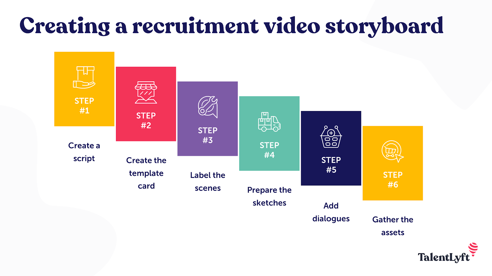 How to create a recruitment video storyboard