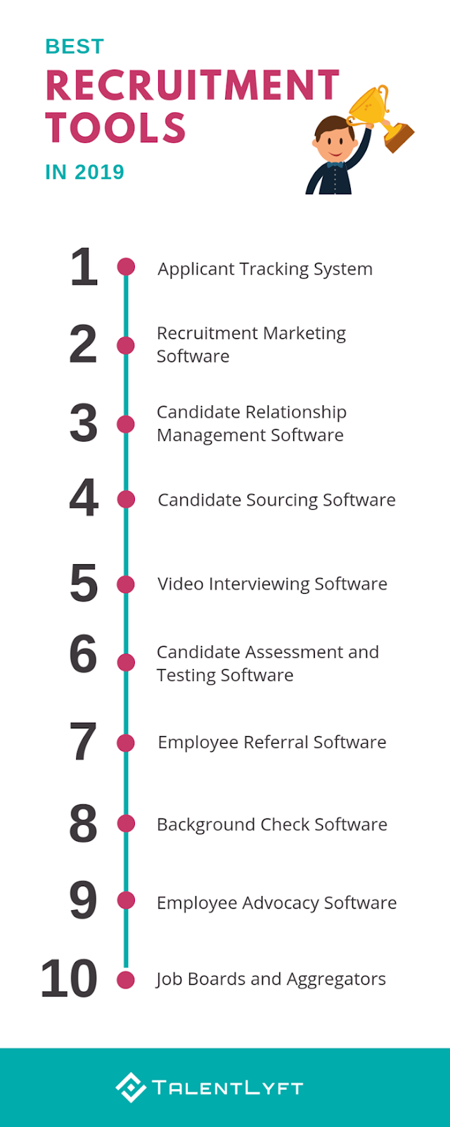 Best-recruitment-tools-2019-infographic