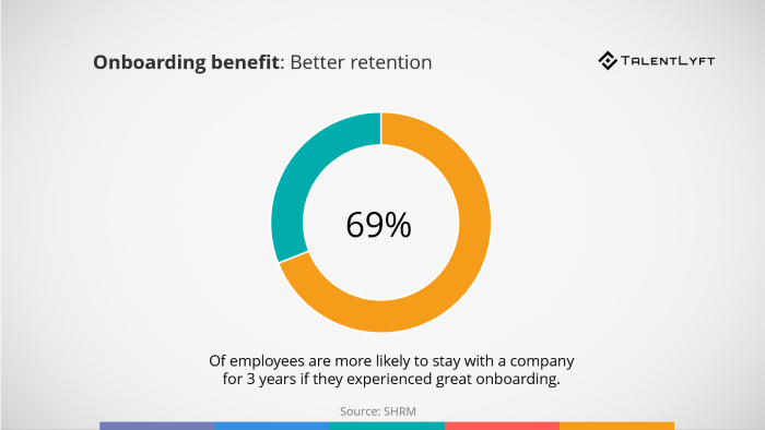The-importance-of-an-engaging-employee-onboarding-experience