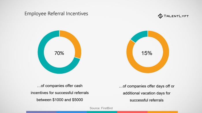 employee-referral-incentives-hiring-strategy