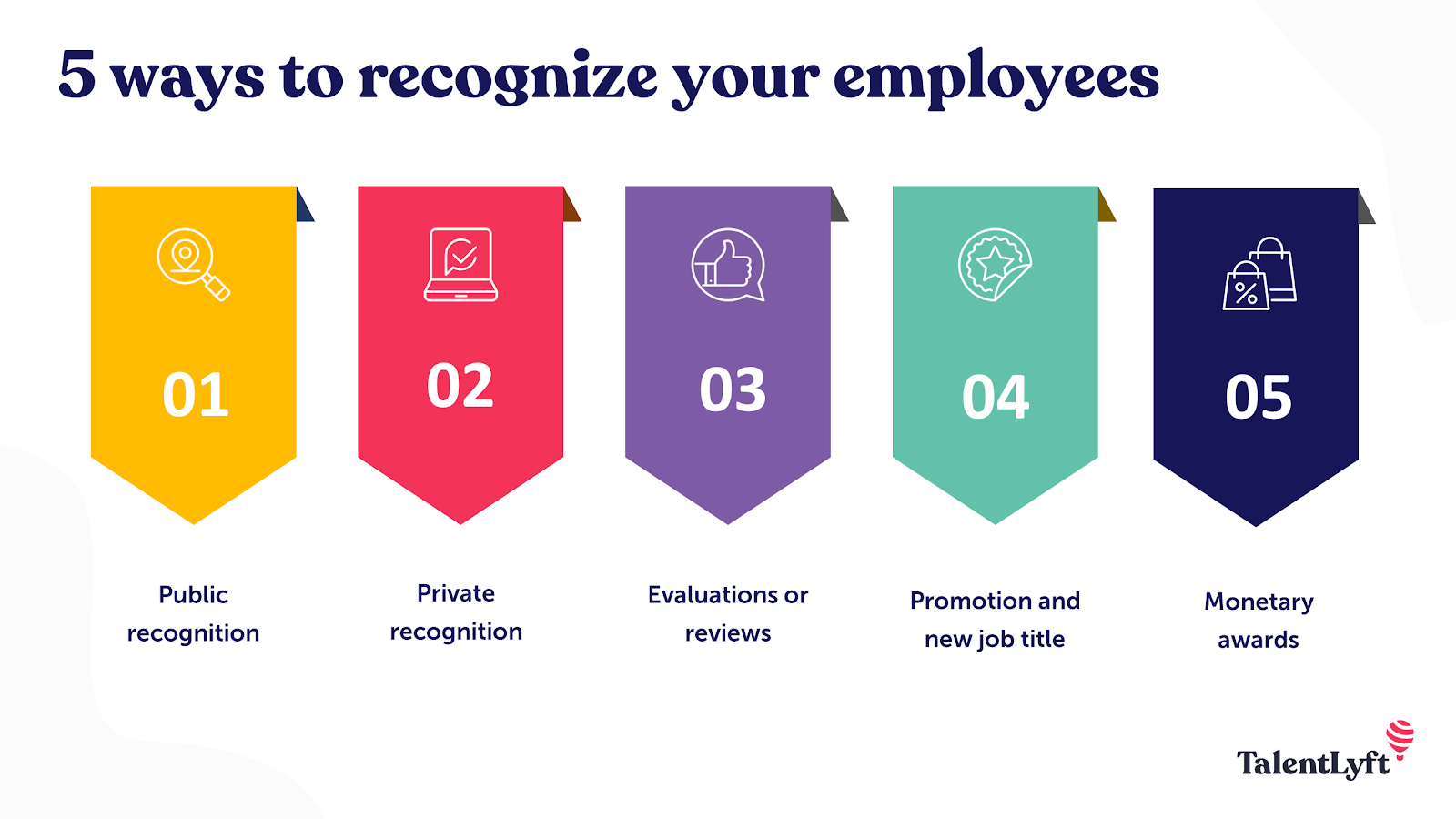 Employee recogntion