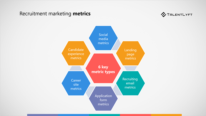 Recruitment-marketing-metrics