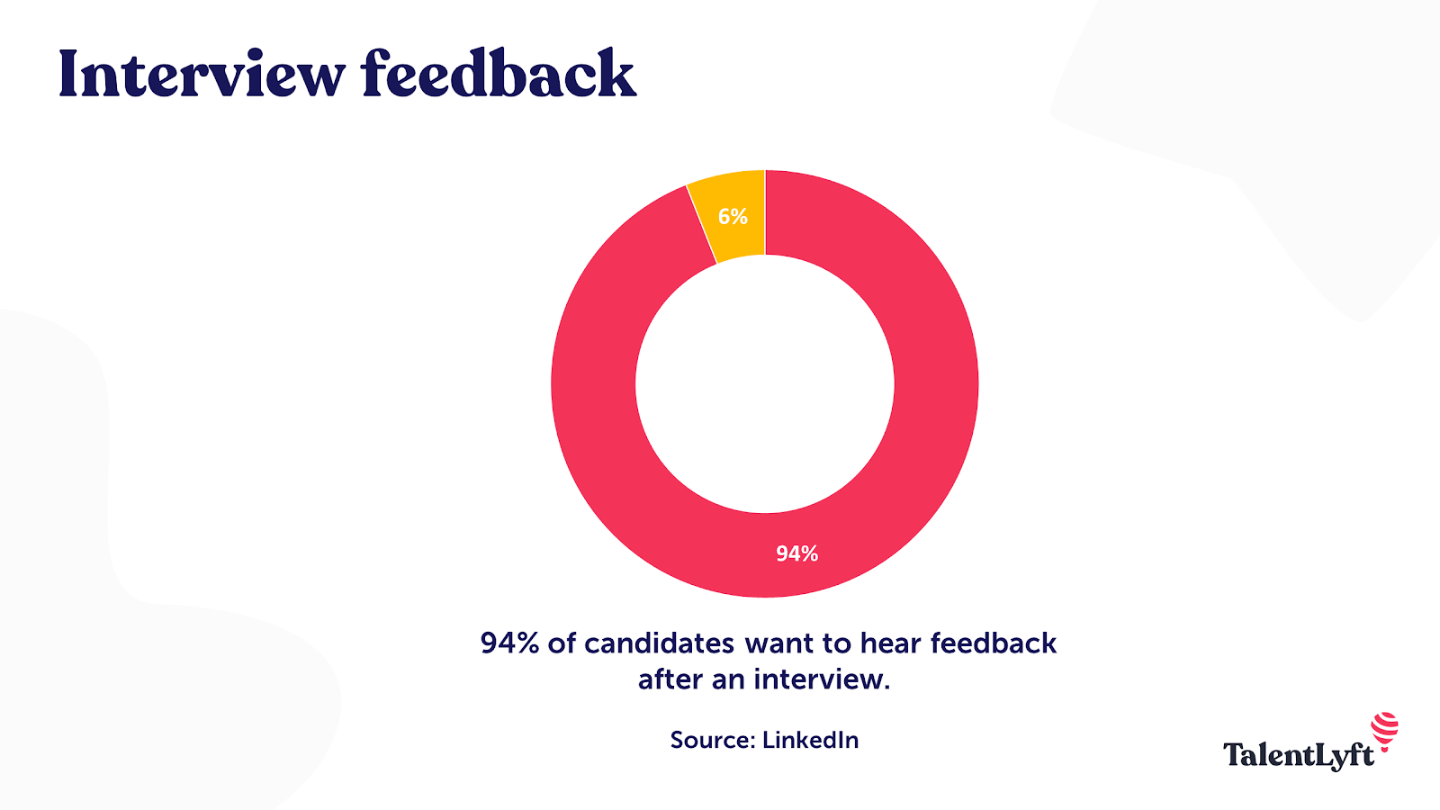 Interview feedback statistic