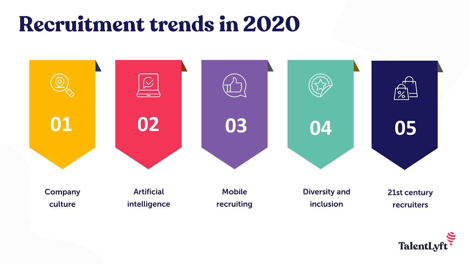 Recruitment trends 2020