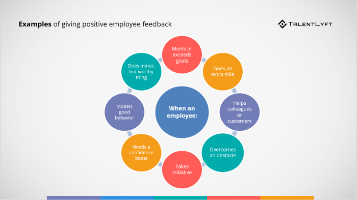 Examples-giving-positive-feedback-to-employees