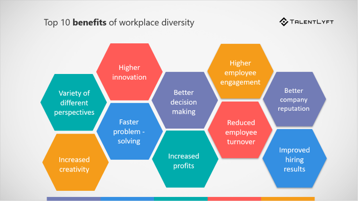 Workplace-diversity