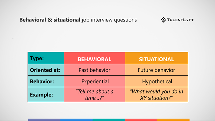 Structured-job-interview-questions