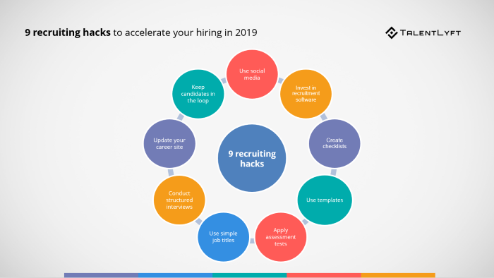 9-recruiting-hacks-to-accelerate-your-hiring-in-2019