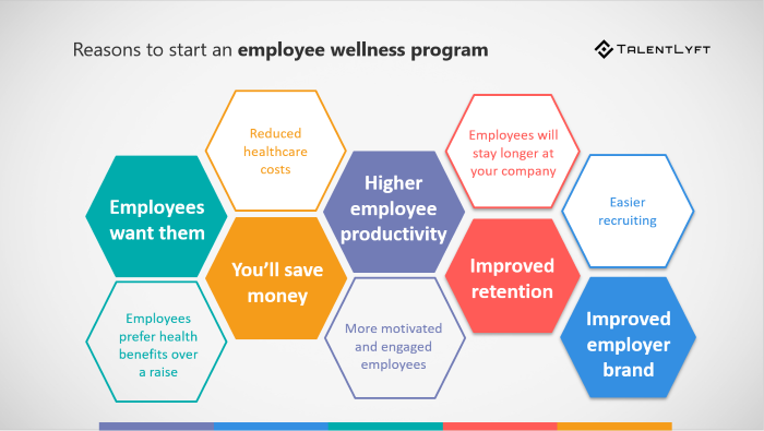 Reasons-to-start-an-employee-wellness-program