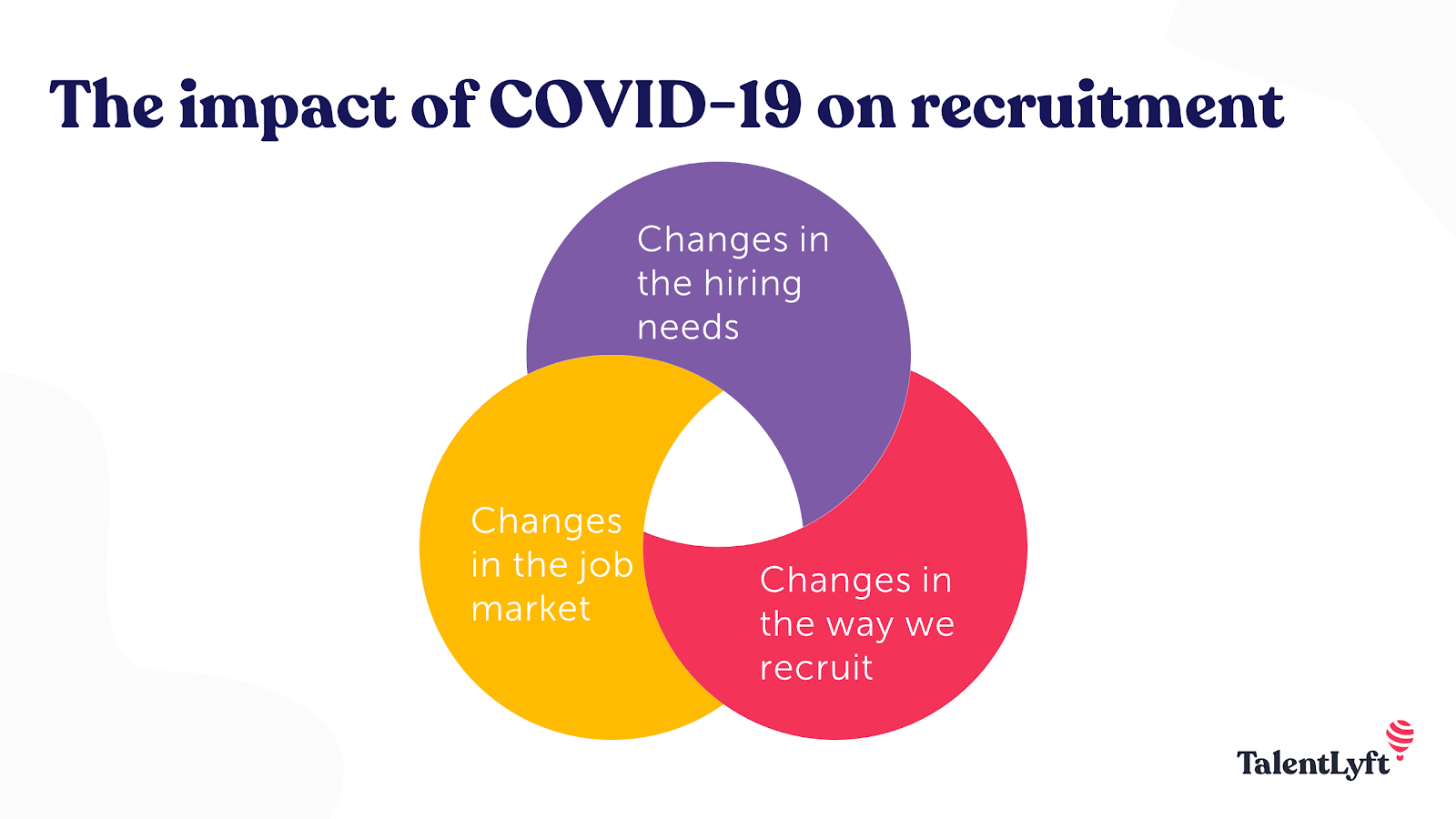 How did COVID-19 change recruitment