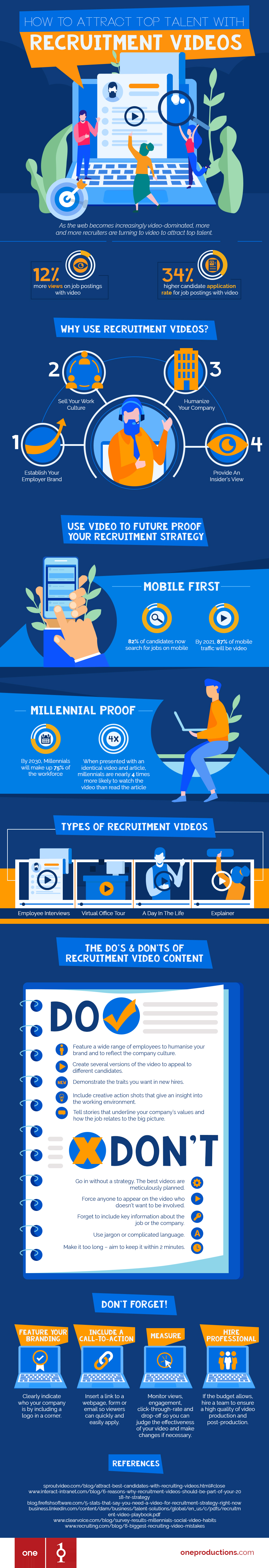 how_to_attract_top_talent_with_recruitment_videos-_infographic