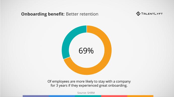 Employee-onboarding-benefit-retention
