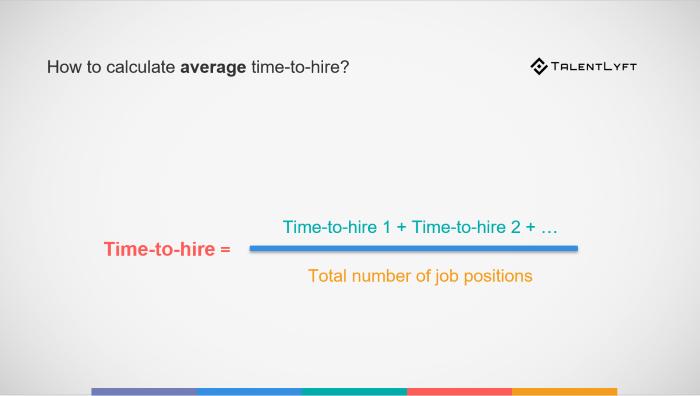 Recruitment Metrics: Time-to-hire