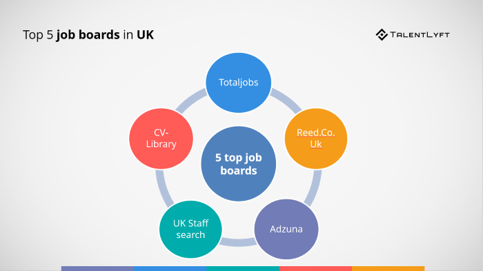 Top-5-job-boards-in-UK