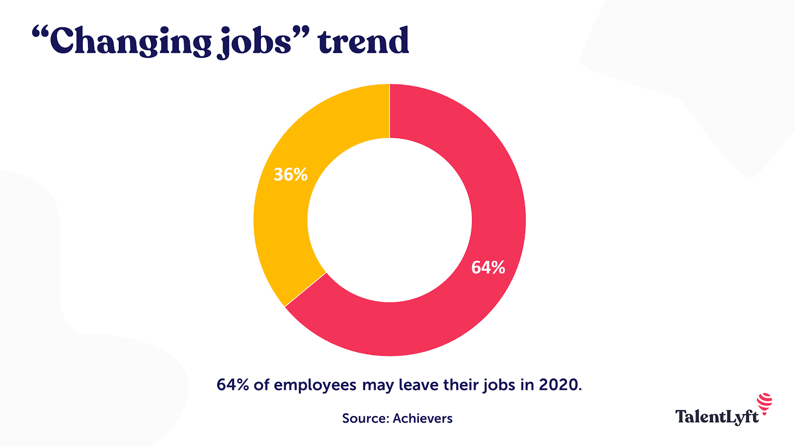Changing jobs trend 2020 stat