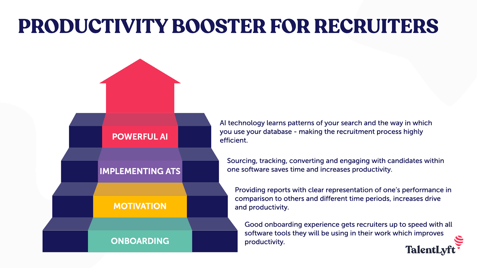 boosting productivity for recruiters