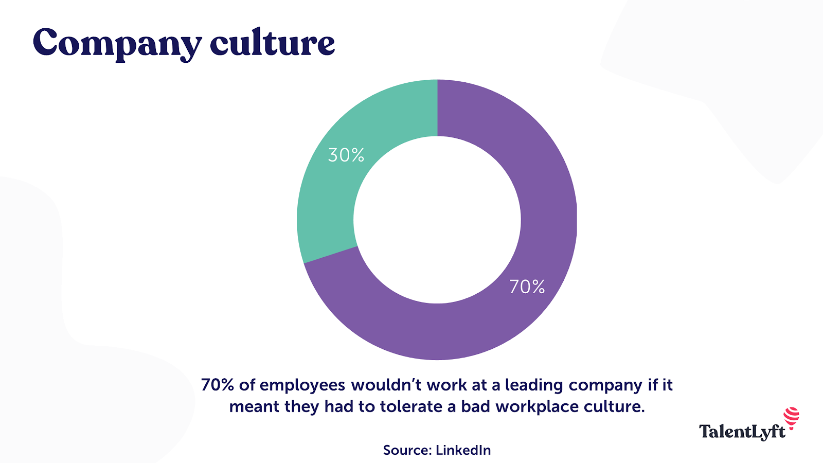 Company culture importance for job seekers