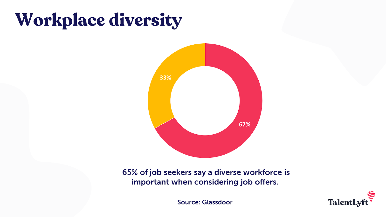 Importance of workplace diversity for hiring