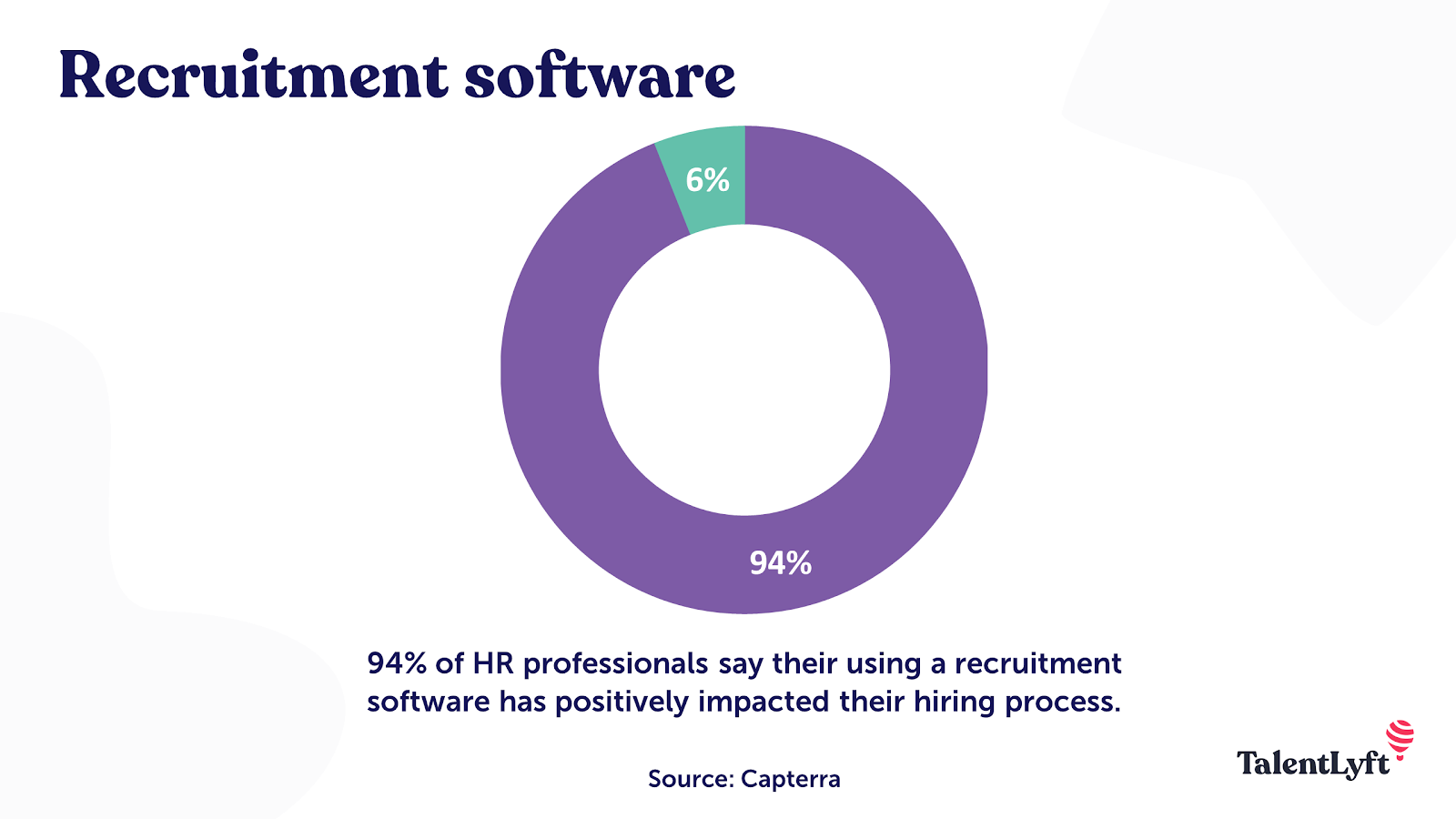 Recruitment software statistic benefits