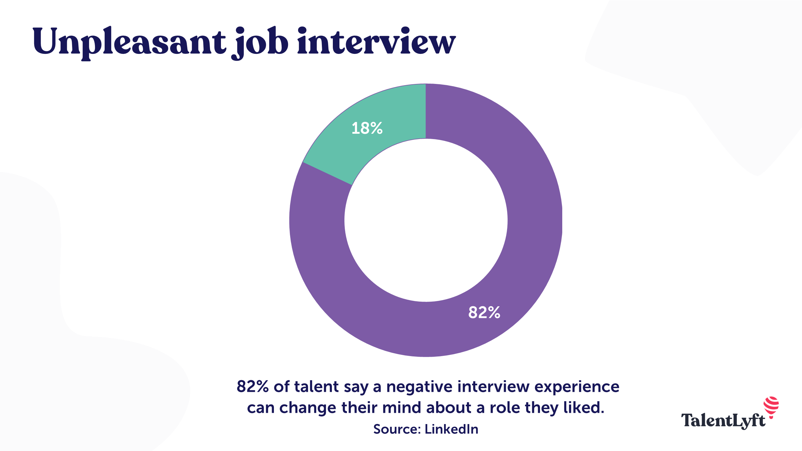 Unpleasant job interview experience