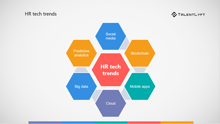 HR-technology-trends-2019
