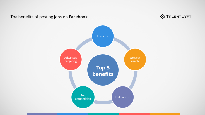 Facebook-recruiting-benefits