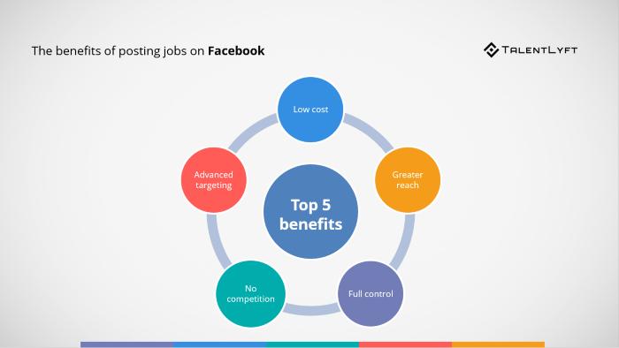 Benefícios de recrutamento no Facebook