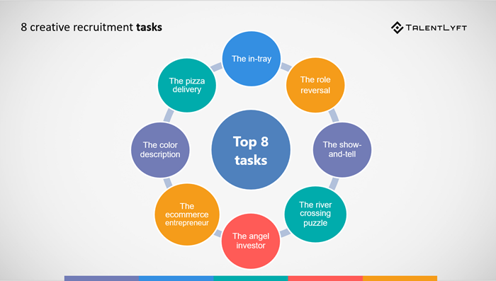 8-Cool-Tasks -to-Help-You-Identify-Top-Candidates