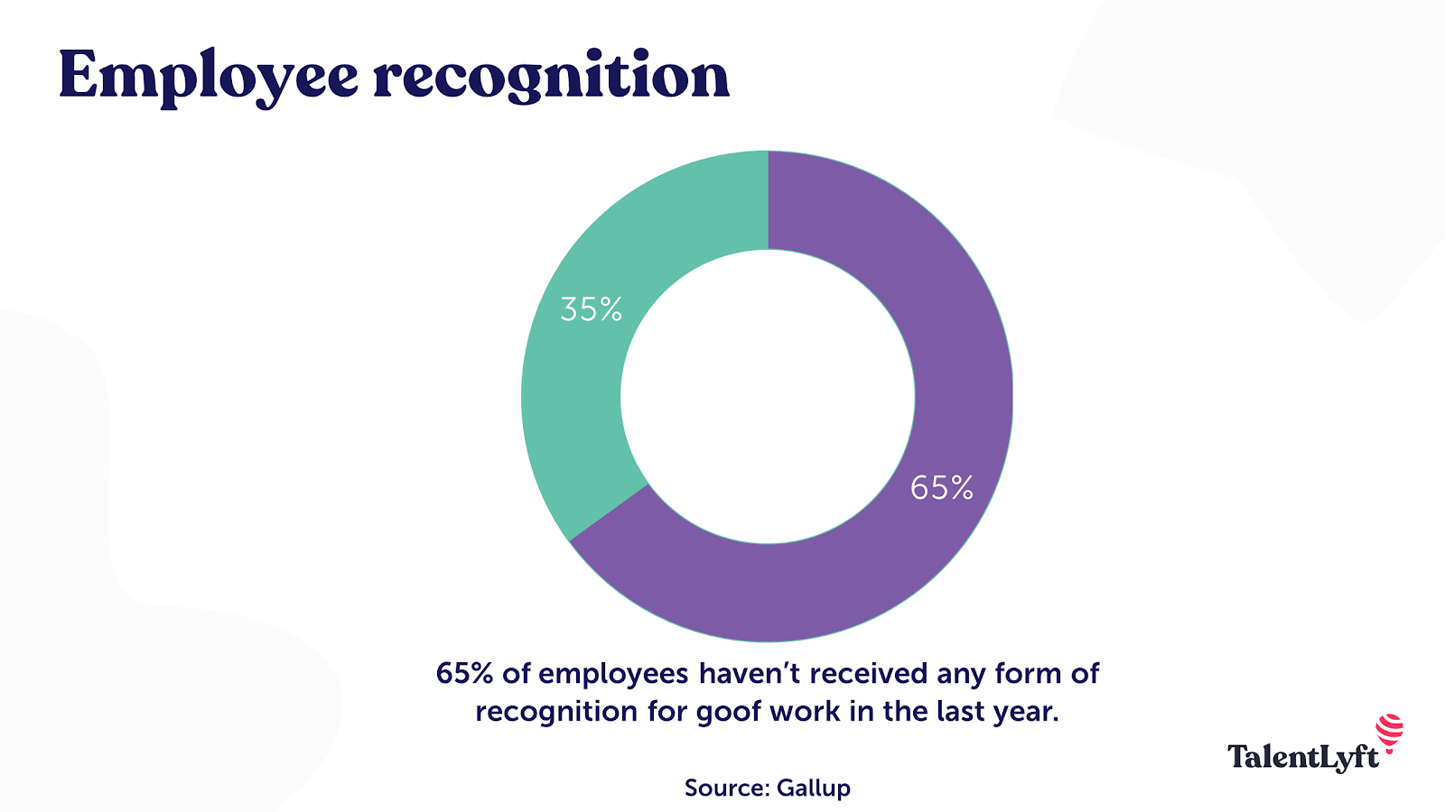 Recognize your employees - employee recognition stats