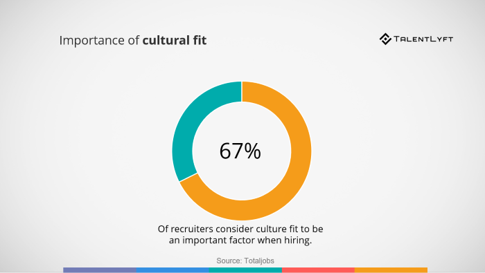 Importance-of-cultural-fit