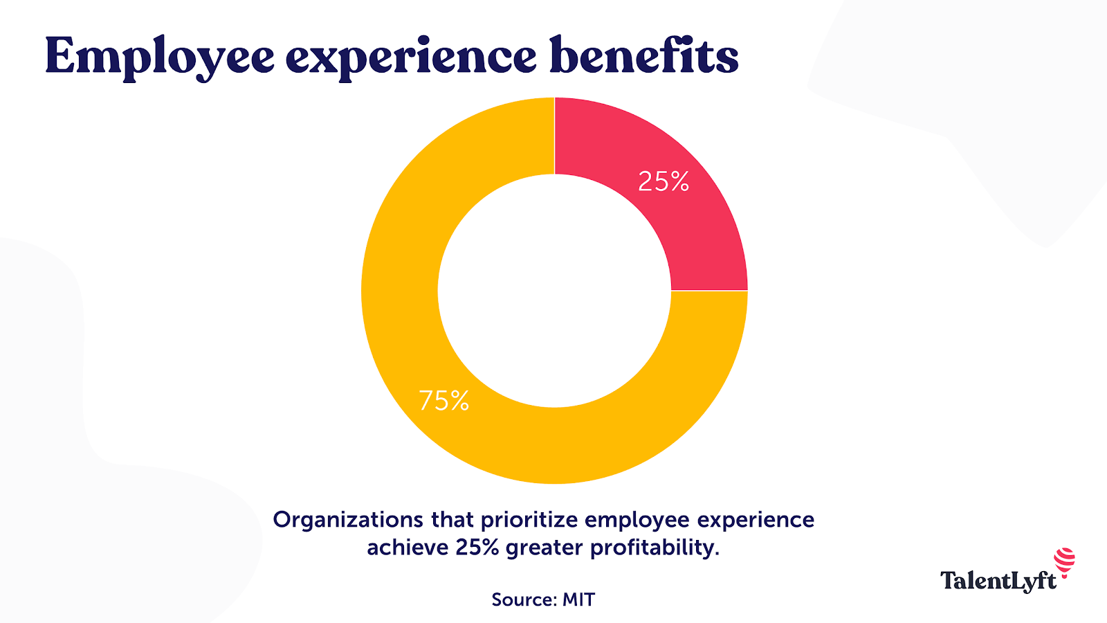 Employee experience benefits