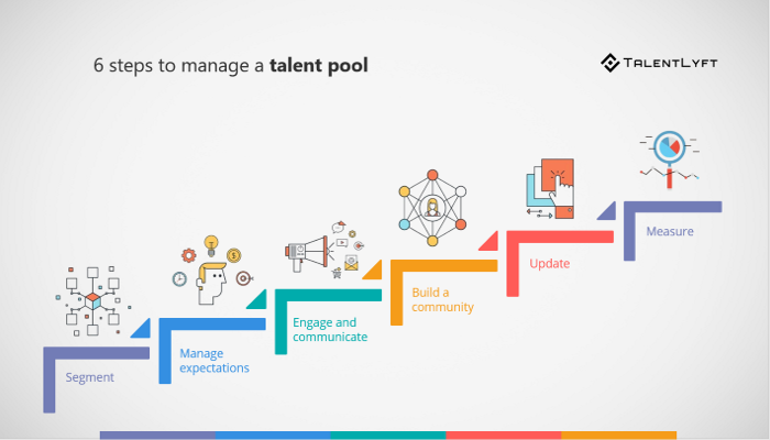 Management-talent-pool