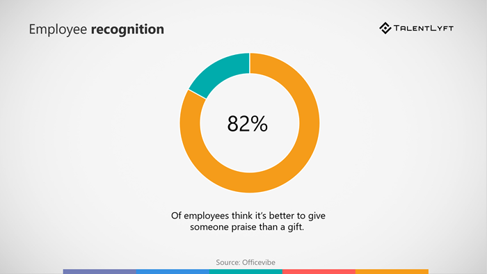Why-you-need-an-employee-recongition-program