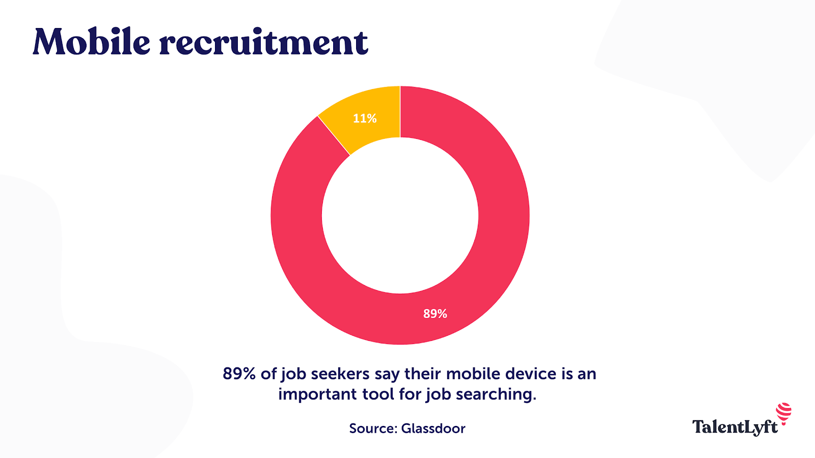 Mobile recruiting effective way to attract generation Y